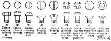 diferentes cabezas de tornillo